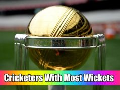 Bowlers With Most Wickets from Cricket World Cups