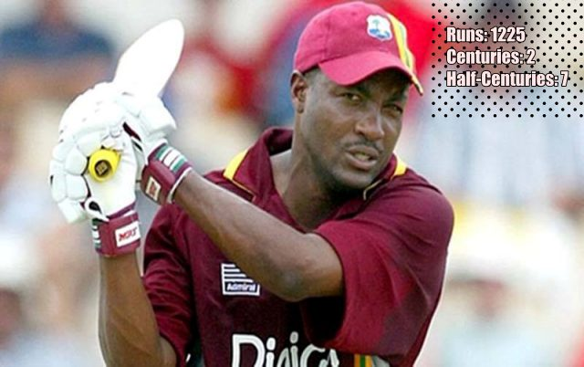 Brian Lara- most runs in cricket world cup