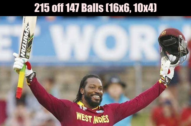 Chris Gayle- Top 5 highest individual scores in Cricket World Cup