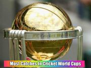 Most Catches In Cricket World Cups