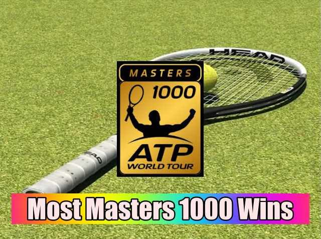 Most Masters 1000 wins