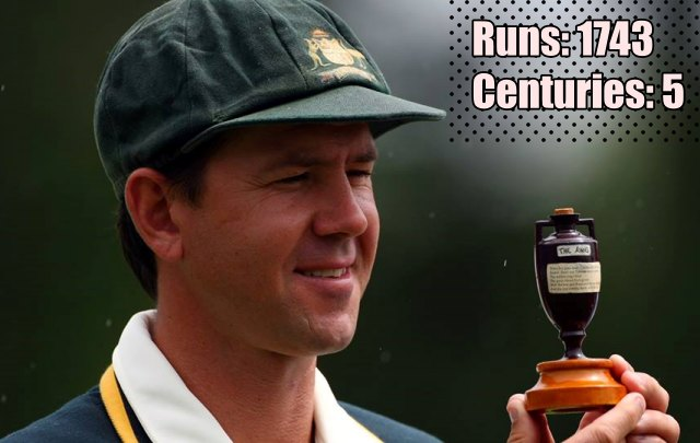 Ricky Ponting- most runs in cricket world cup